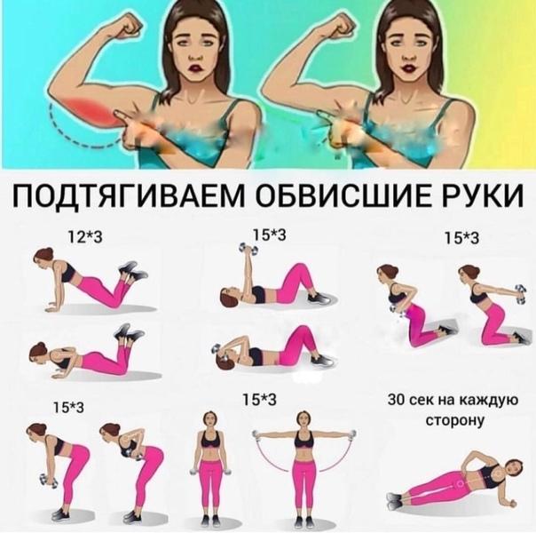 упражнения для подтяжки кожи живота в картинках знаем