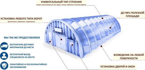 Бескаркасный арочный ангар в Белгороде
