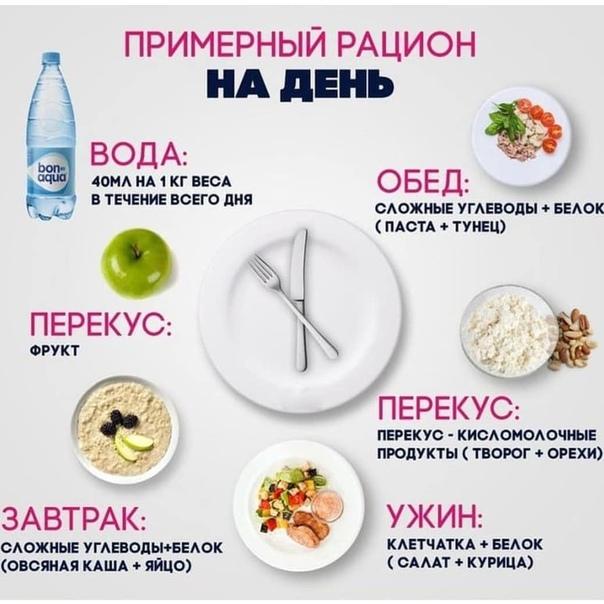 Примерное меню что бы сбросить вес