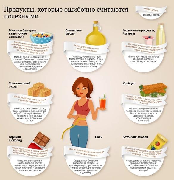 Как Правильно Похудеть Жив.