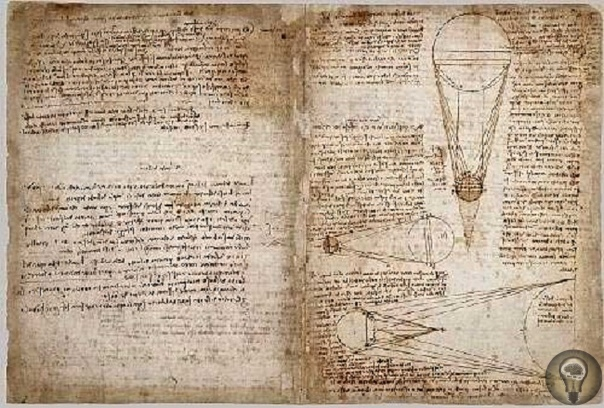 «Лестерский Кодекс» Леонардо да Винчи  самая дорогая книга