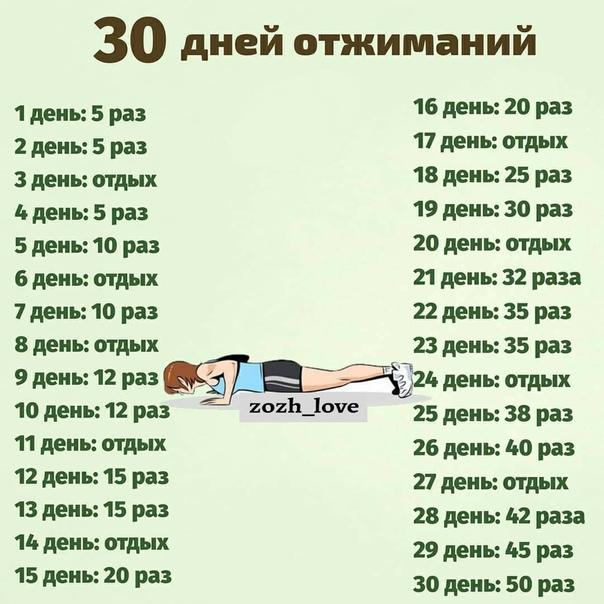 Отжимание Для Похудения Мужчин. Тренировки для похудения и тонуса тела без инвентаря (для мужчин): план на 3 дня