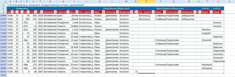 О поисках предков Егора Даниловича Калугина, изображение №8