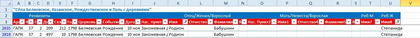 О поисках предков Егора Даниловича Калугина, изображение №9