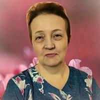 Ирина Мугатина - Профи по замесу сдобы и цемента. Научу ремонту и выпечке любого новичка.